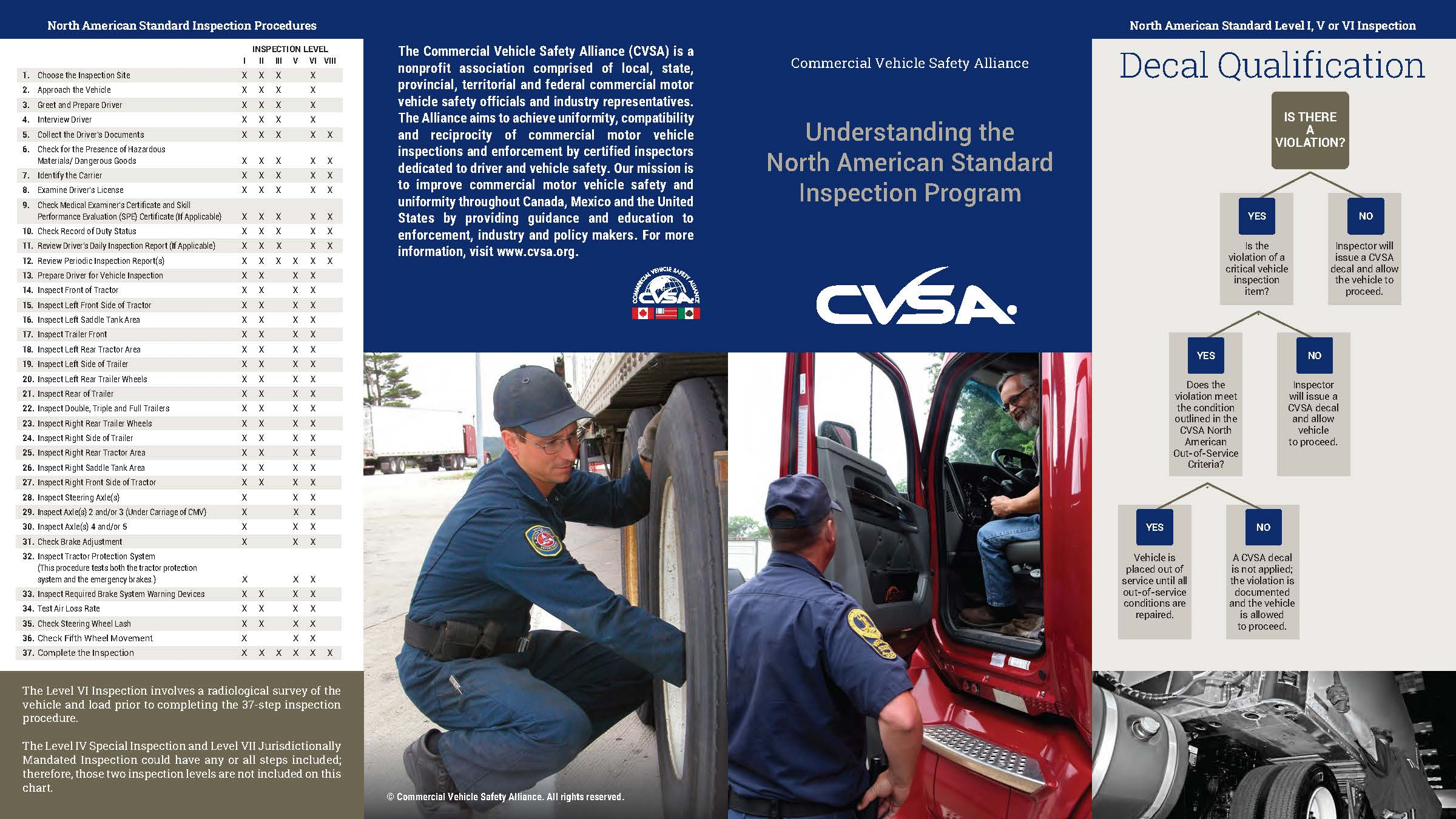 2018 North America Standard Inspection-Program-Brochure