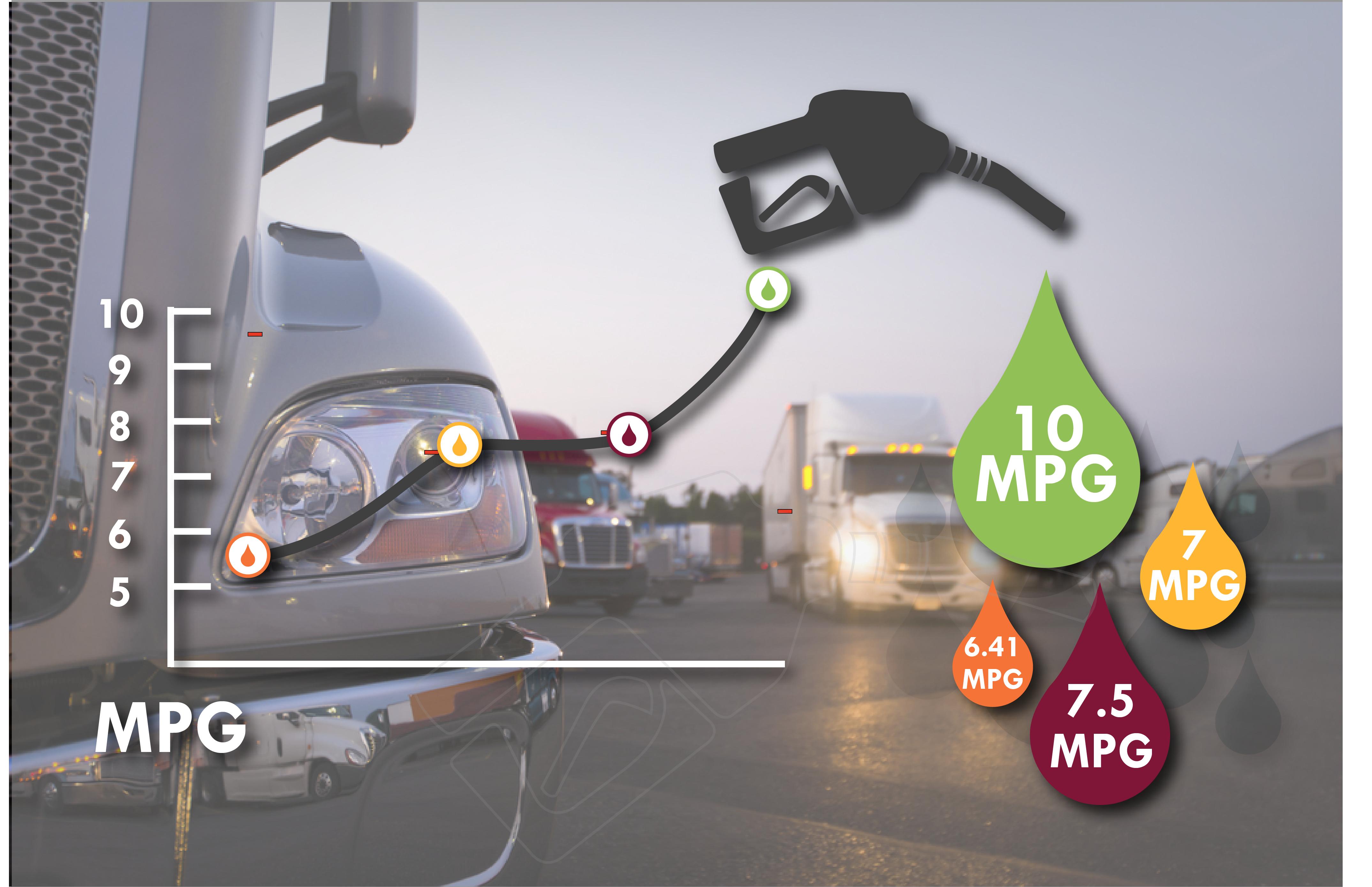 Fuel Economy 10MPG Fleet Advantage.png