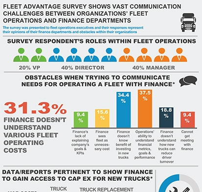 Ops-Finance Survey Fleet Advantage Final 7-2018